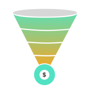 basic sales funnel graphic