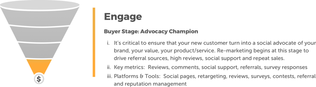 customer journey funnel engage phase