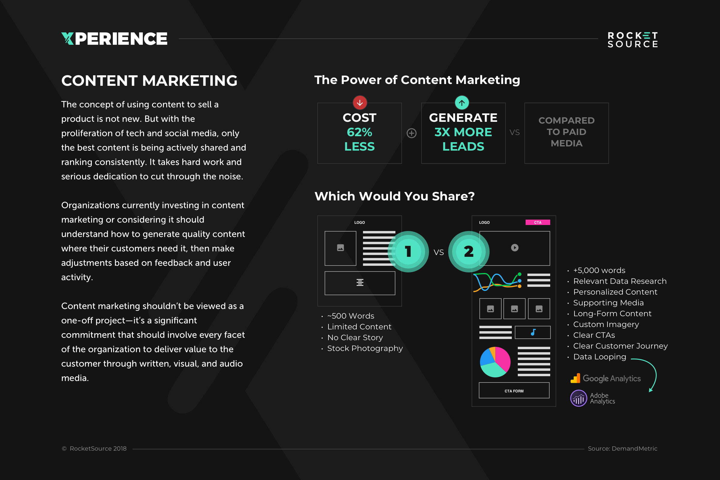 Boost your content marketing roi with personalized long form content fandeluxe Gallery