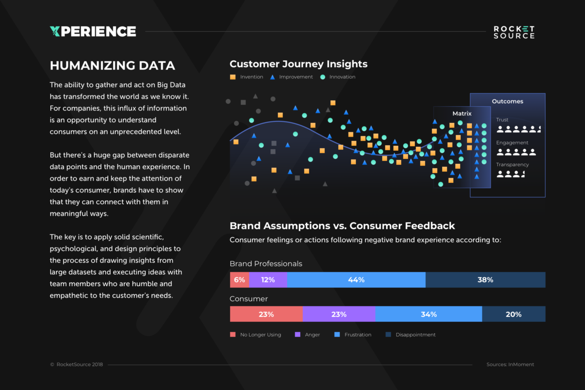 journey analytics infographic