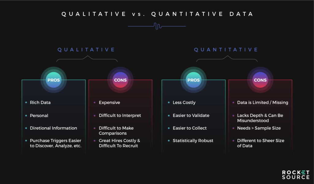 qualitative vs quantitative data comparison
