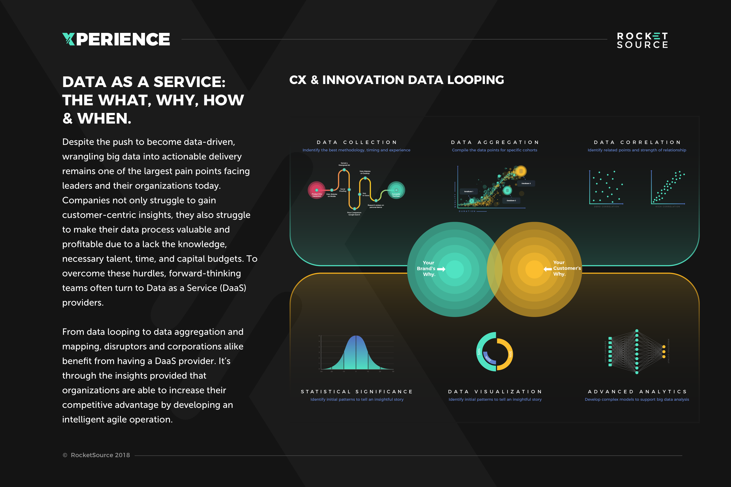 681dfe07377 Data as a Service: The What, Why, How, Who, and When - RocketSource