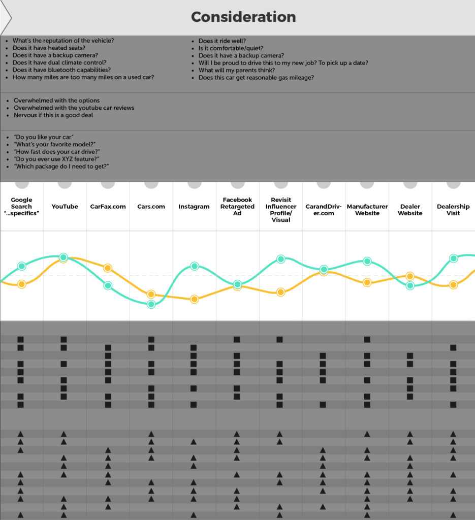 customer insights map horizontal view