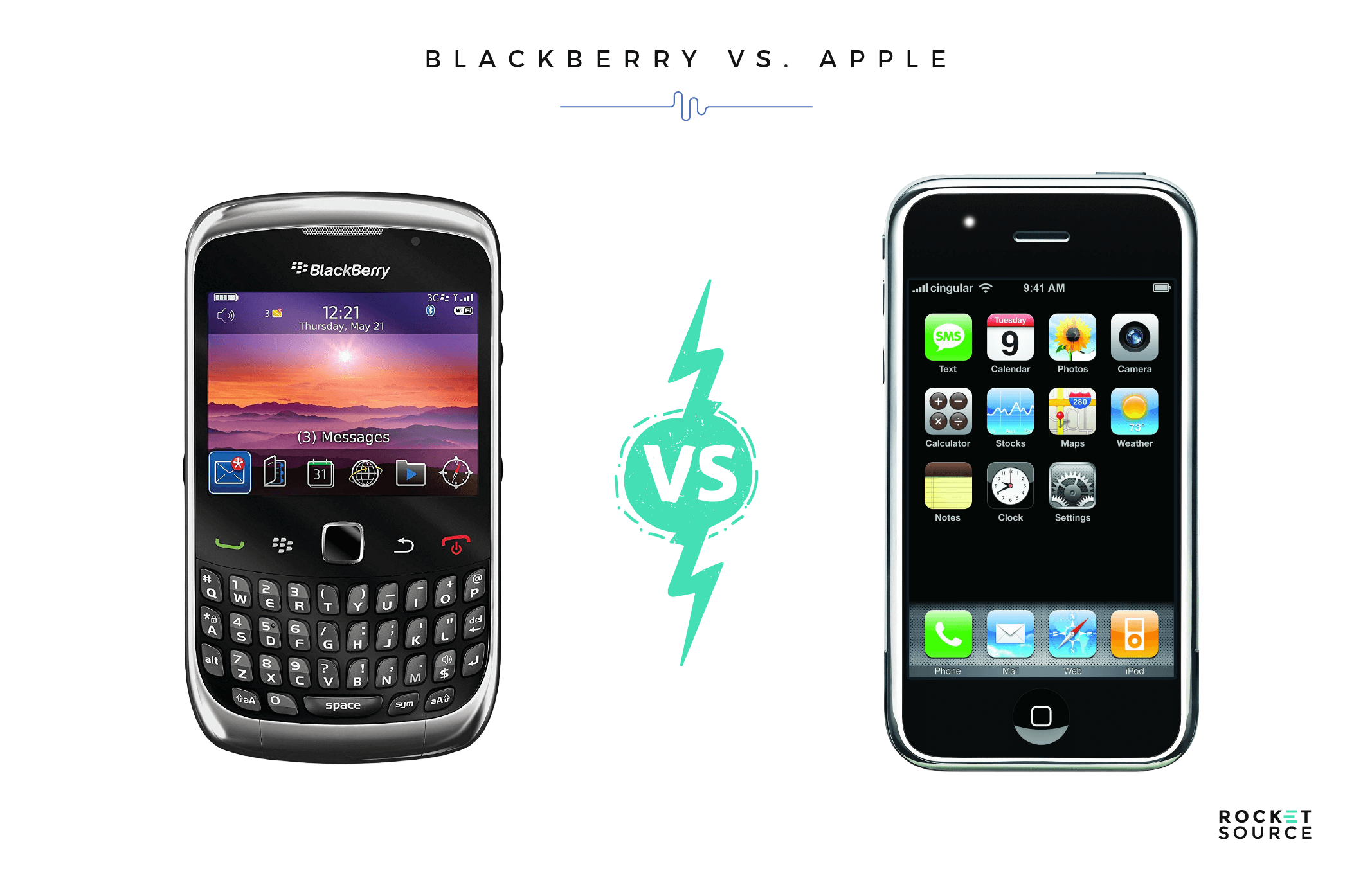 StoryVesting business blackberry case study