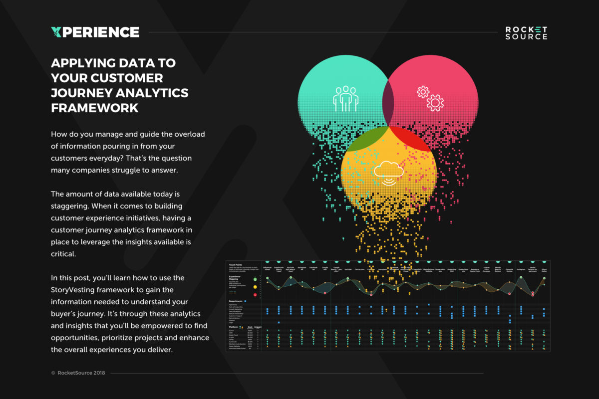 customer journey analytics framework