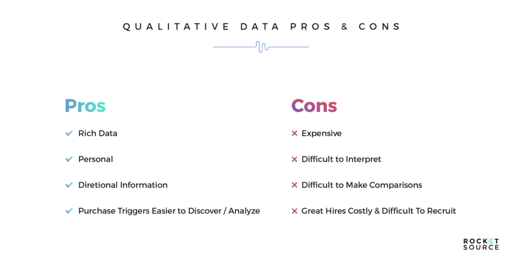 qualitative data pros cons