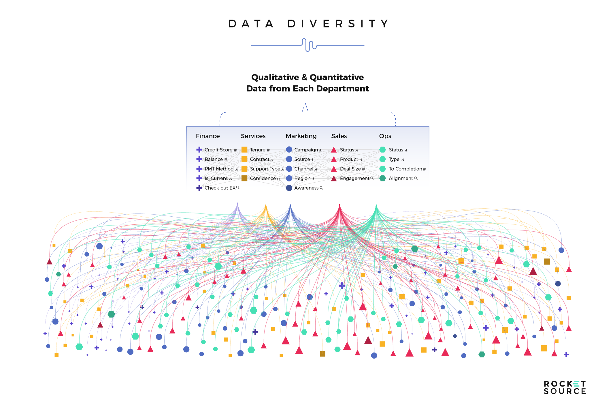 data diversity in digital transformation