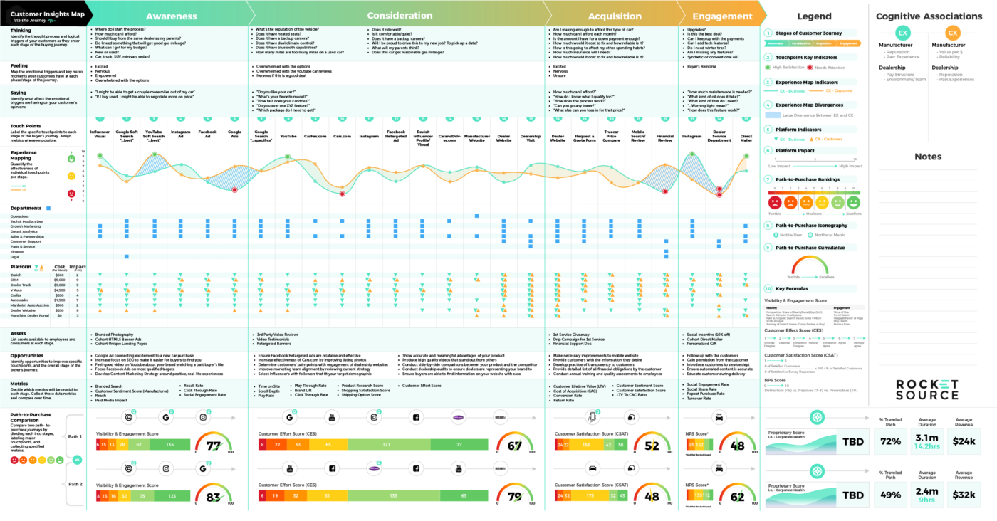 brand experience and customer journey map