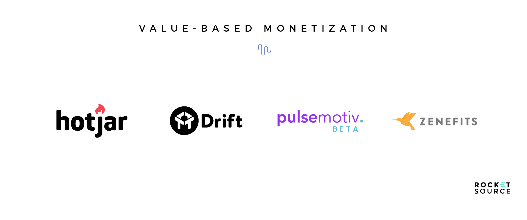value based monetization strategy