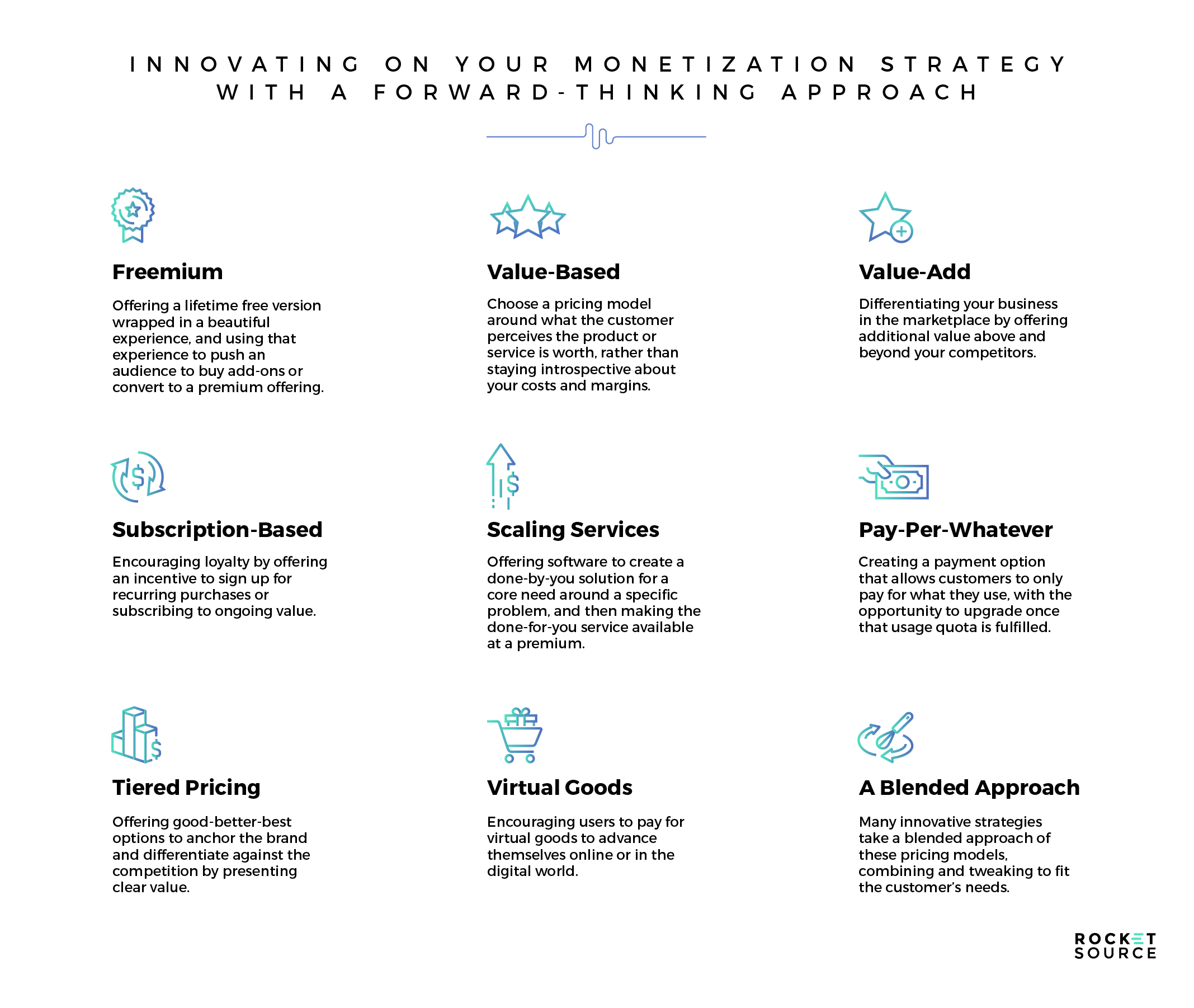 monetization strategy innovative models