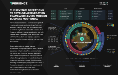 The Revenue Operations to Revenue Acceleration Framework Every Modern Business Must Know